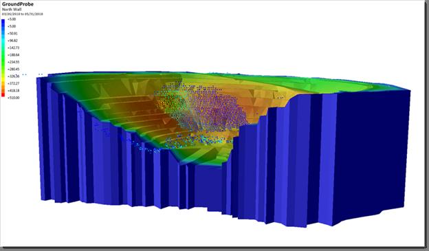 Sensor data overlay on a 3D model