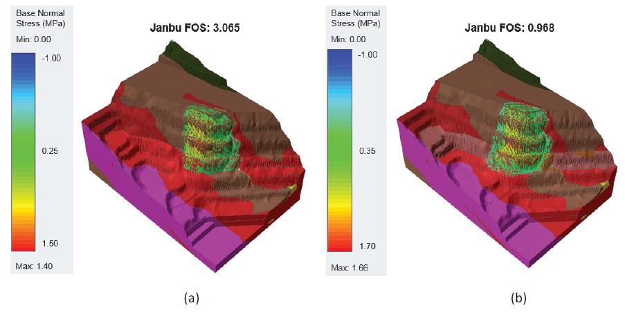 Figure 4. Critical slip surface: (a) V3 model, (b) Calibrated Slide3 model