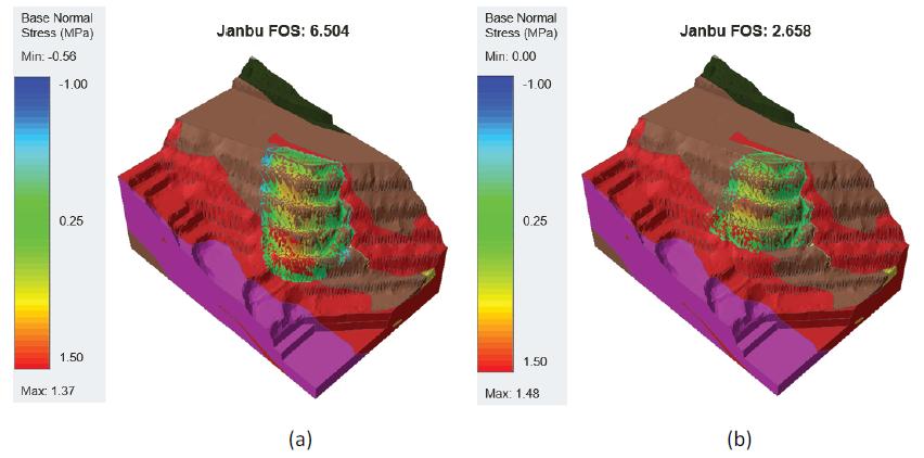 Figure 3. Critical slip surface: (a) V1 model, (b) V2 model