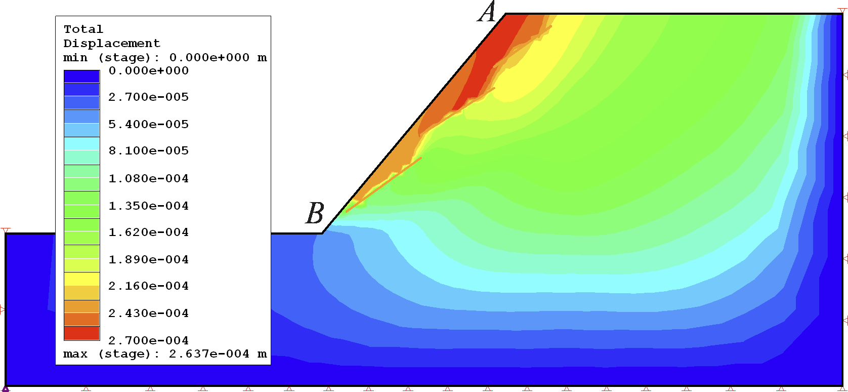 Fig 5. Total displacement in XFEM analysis at the point of failure (SRF=1.37).