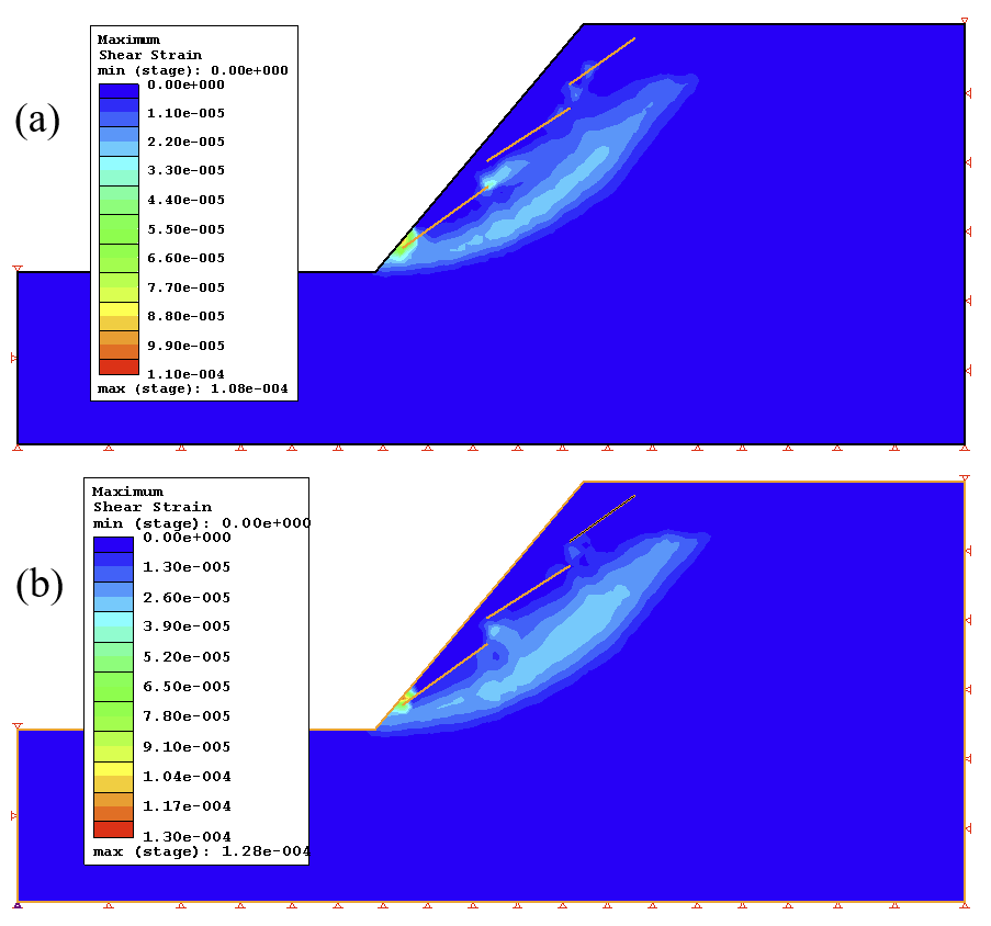 Fig 7. Maximum shear strain in domain at the point of failure (a) XFEM analysis and (b) Explicit joint method.