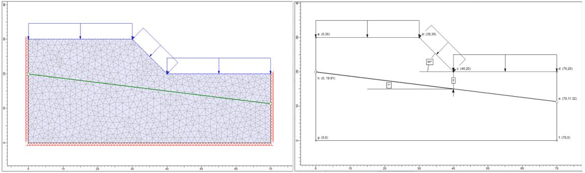 Figure 1: RS2 model (left), model geometry (right)