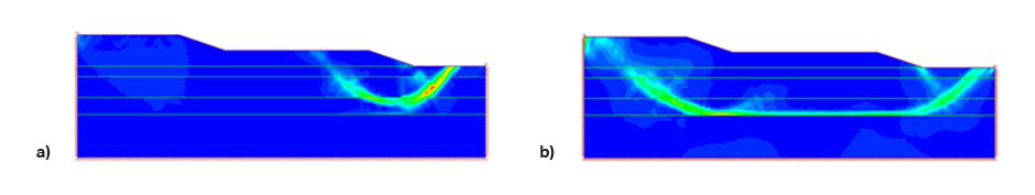 Two mostly blue models. a) on the left showing more green colours along the short failure path and the model on the right b) shows the more green colours along the longer failure path verifying the results.