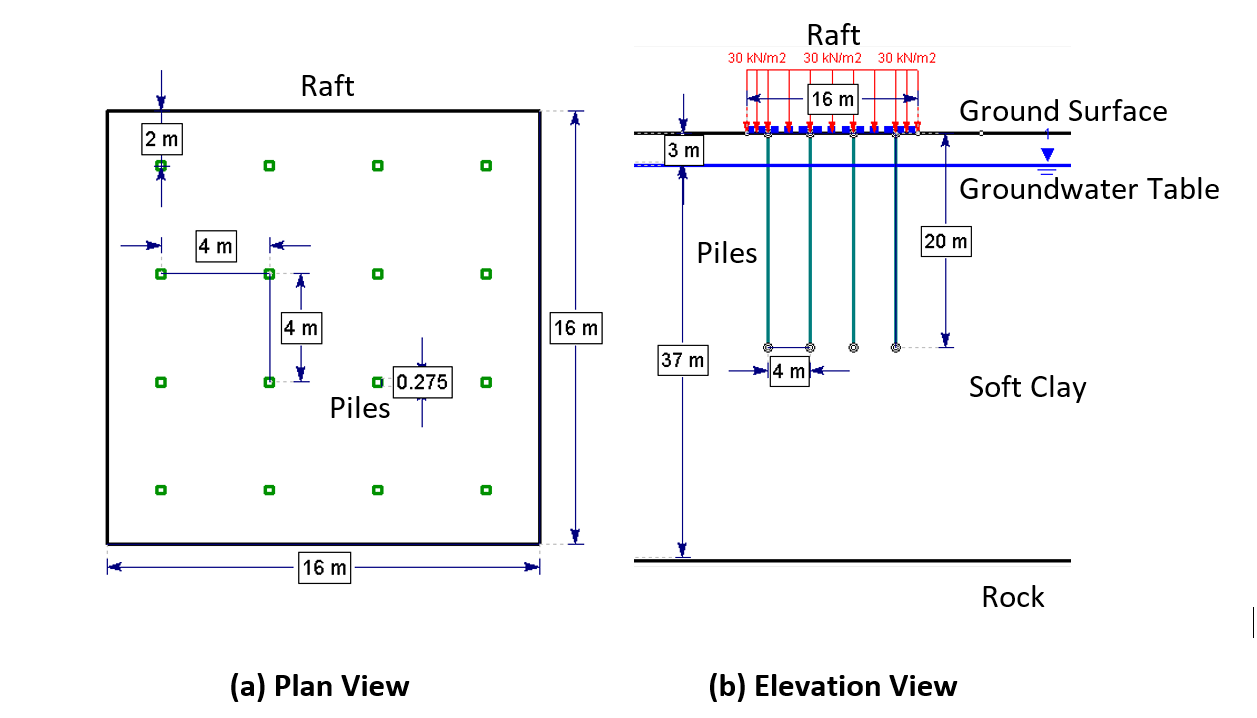 Figure 4: Piled Raft Foundation Example Layout