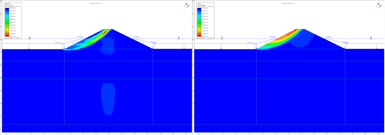 Maximum shear strain and total displacement contours from SSR analysis of a simple slope example in which all materials have the same Young's modulus.