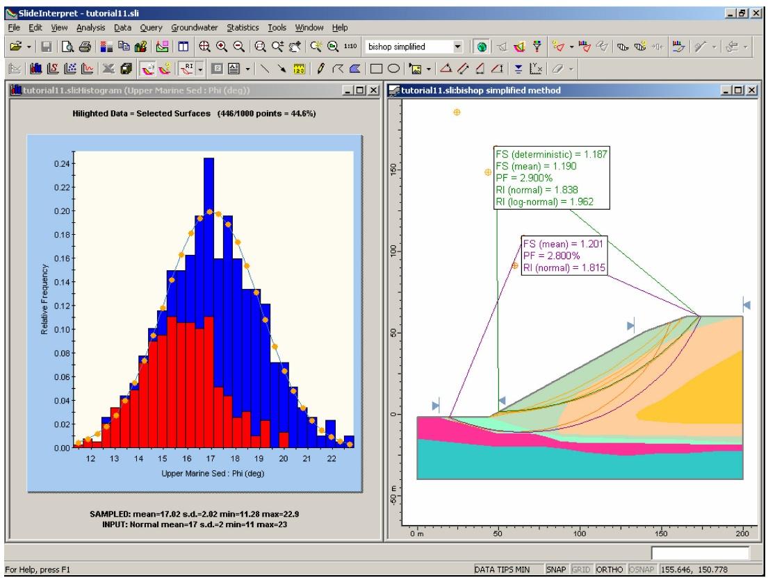 Figure 5. Probabilistic analysis results in Slide2 v5.0