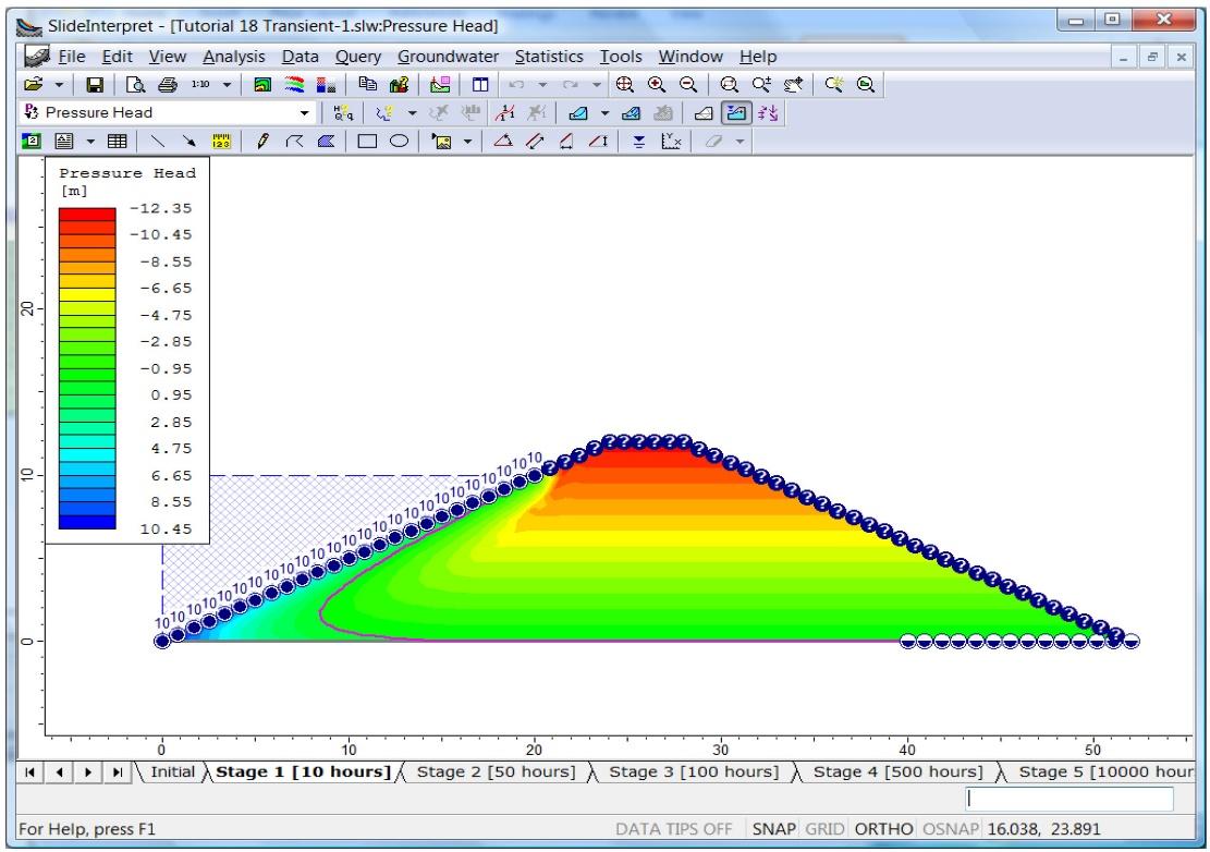 Figure 6. Pressure Head results in Slide2 v6.0