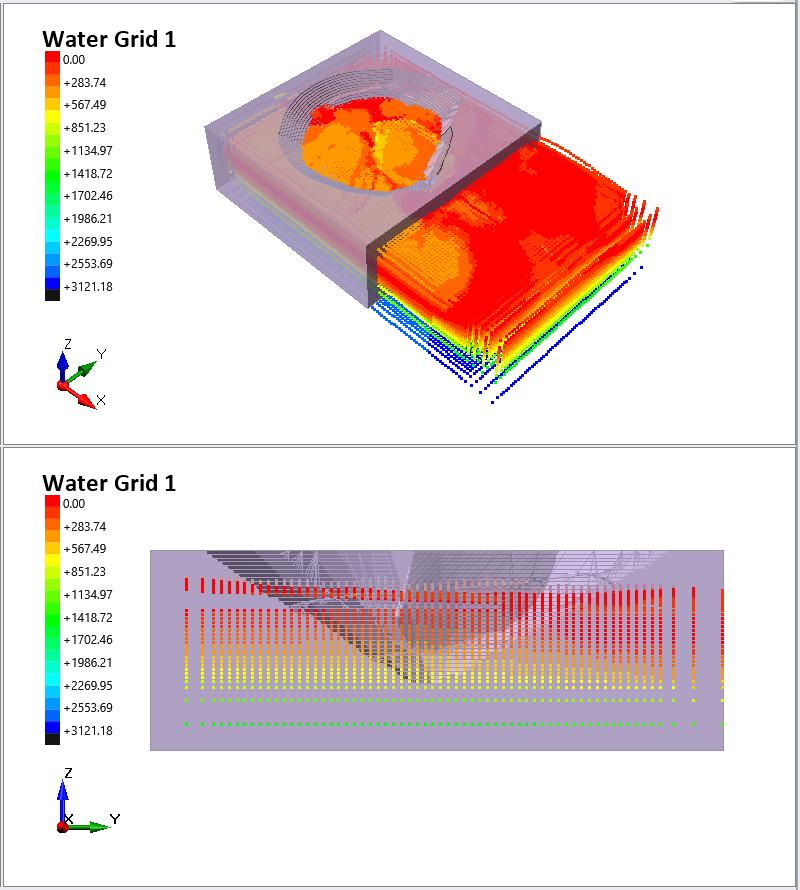 RS3: Pore Pressure Data Grid