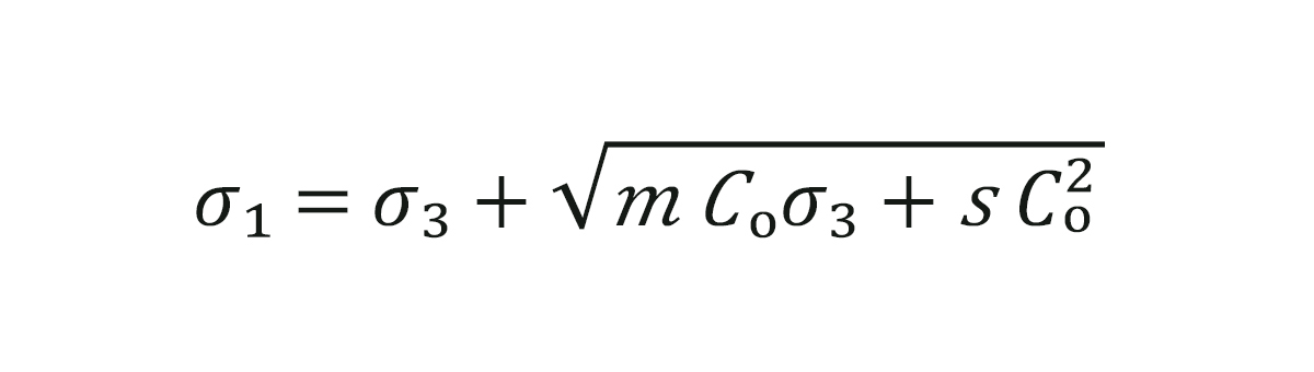 Figure 2: Original Hoek-Brown Failure Criterion Equation