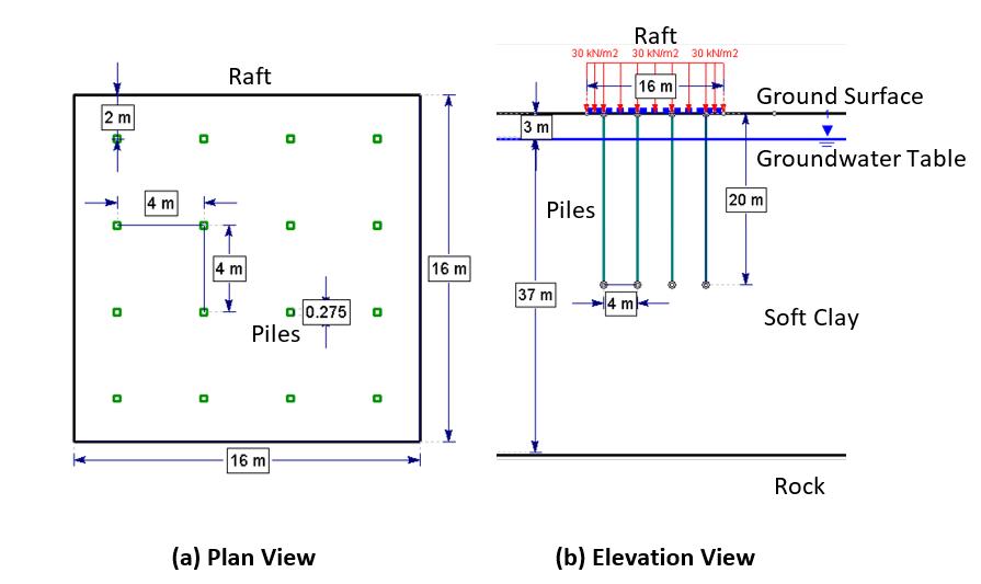 Figure 1: Piled Raft Foundation Layout
