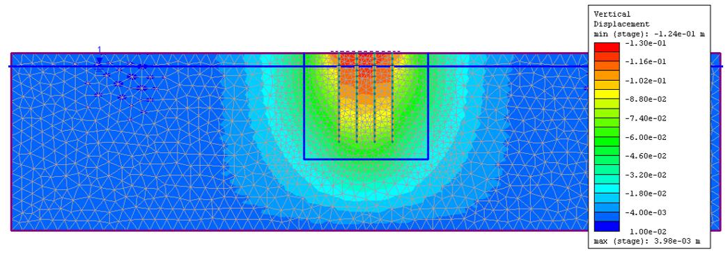 Figure 3: Vertical Displacement Distribution