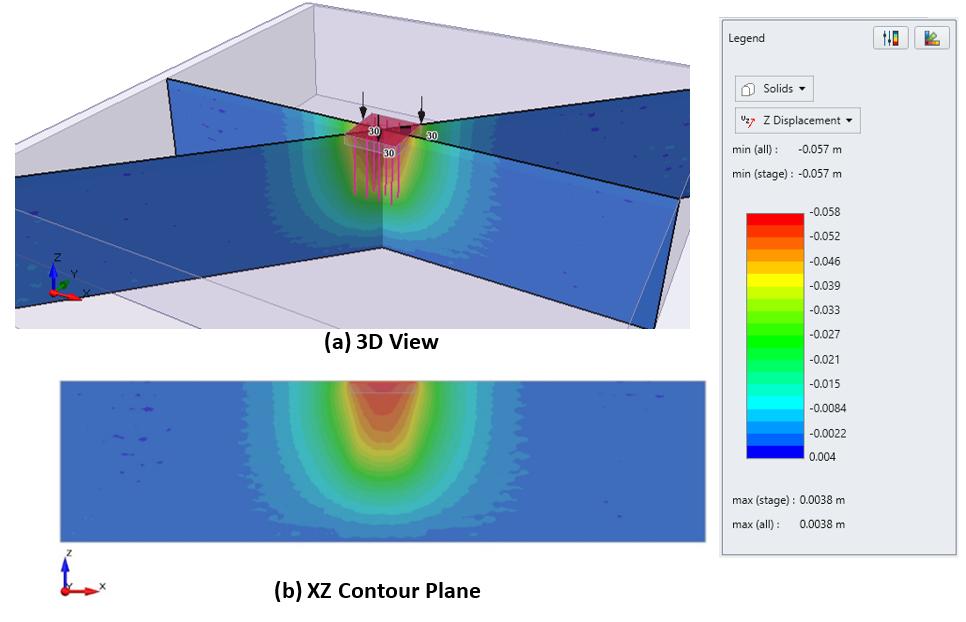 Figure 7: Vertical Displacement Contours