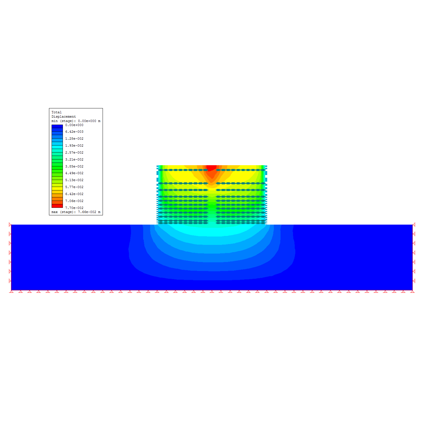 RS2 Figure 2: Displacement contours for geotextile reinforced ramp.