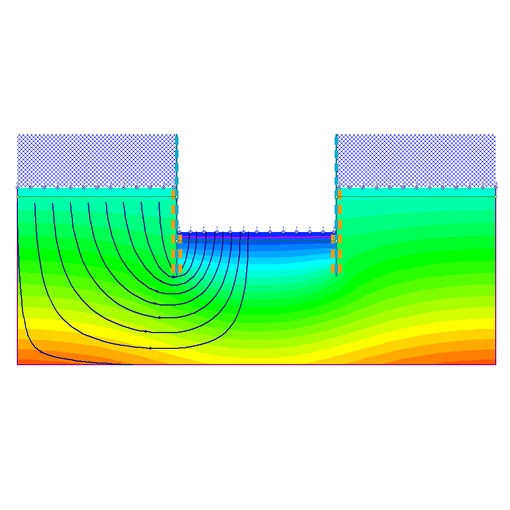 RS2 Figure 5: Complex cofferdam seepage analysis: pore pressure results with flowlines.