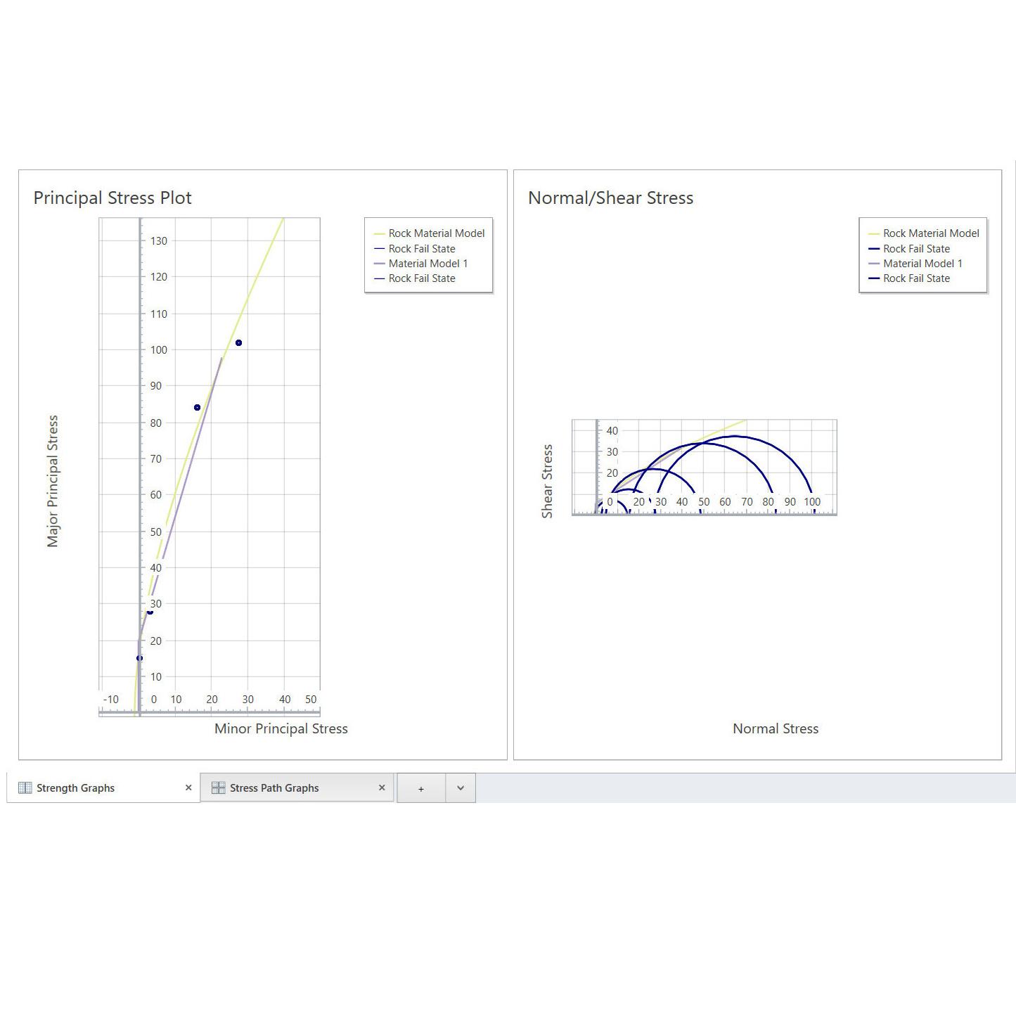RSData: Strength Graphs Tab