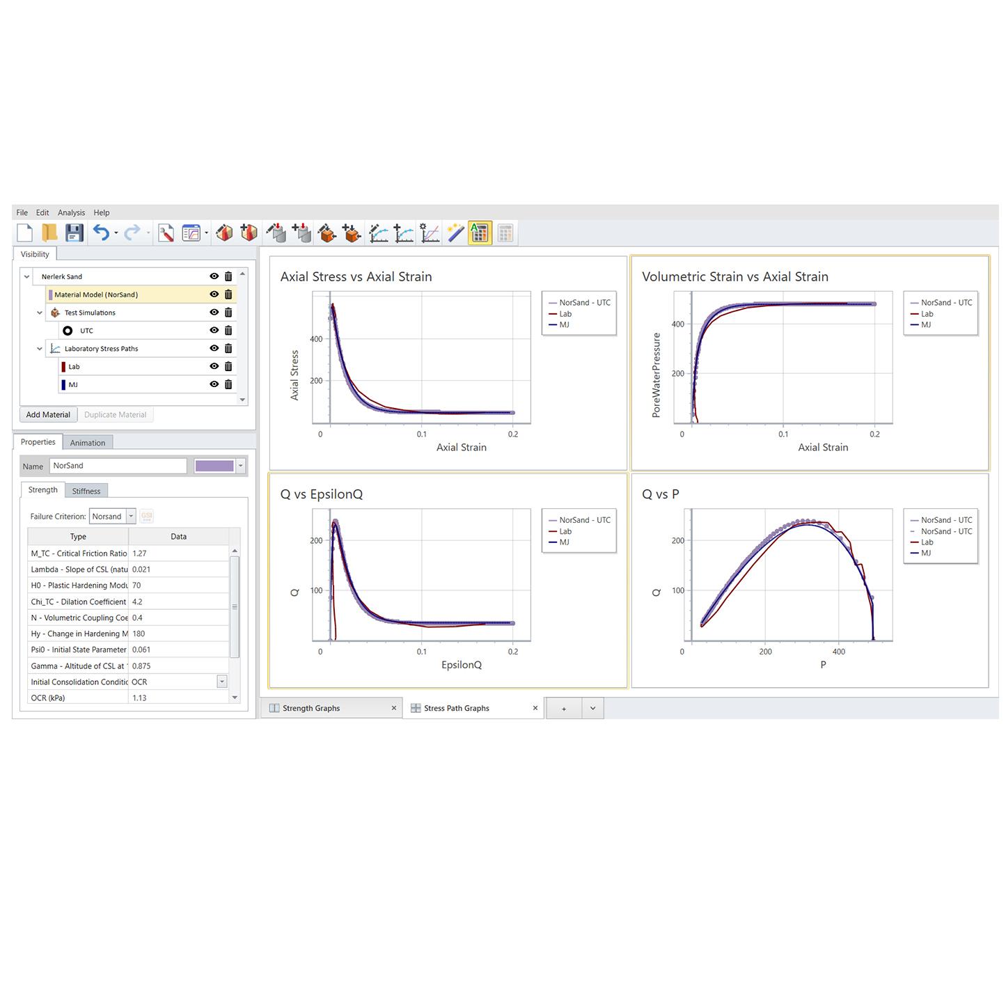 RSData: Stress Path Graphs Tab