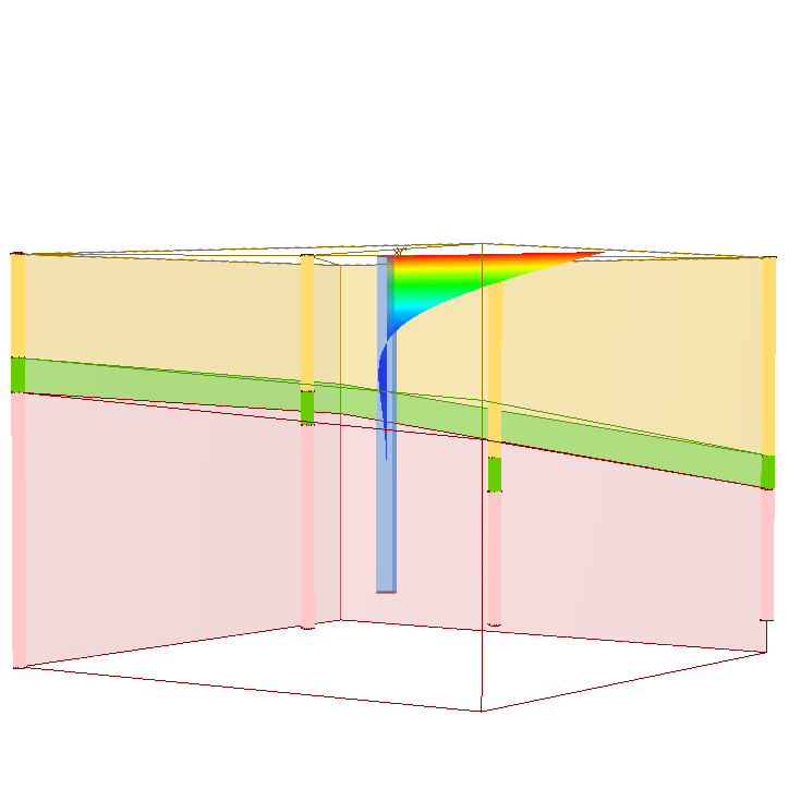 RSPile Figure 1: Model complex soil strata using boreholes.