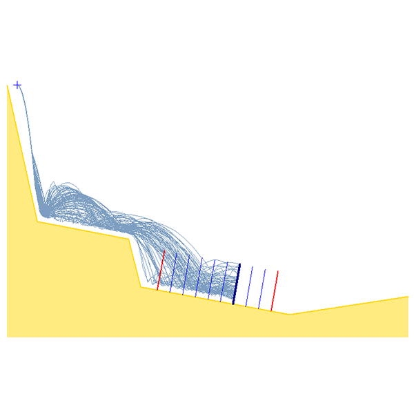 RocFall Figure 6: Barrier sensitivity analysis.