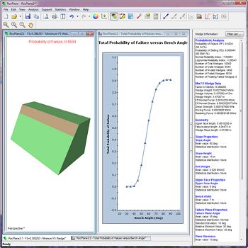 RocPlane Figure 2: Probabilistic bench analysis.