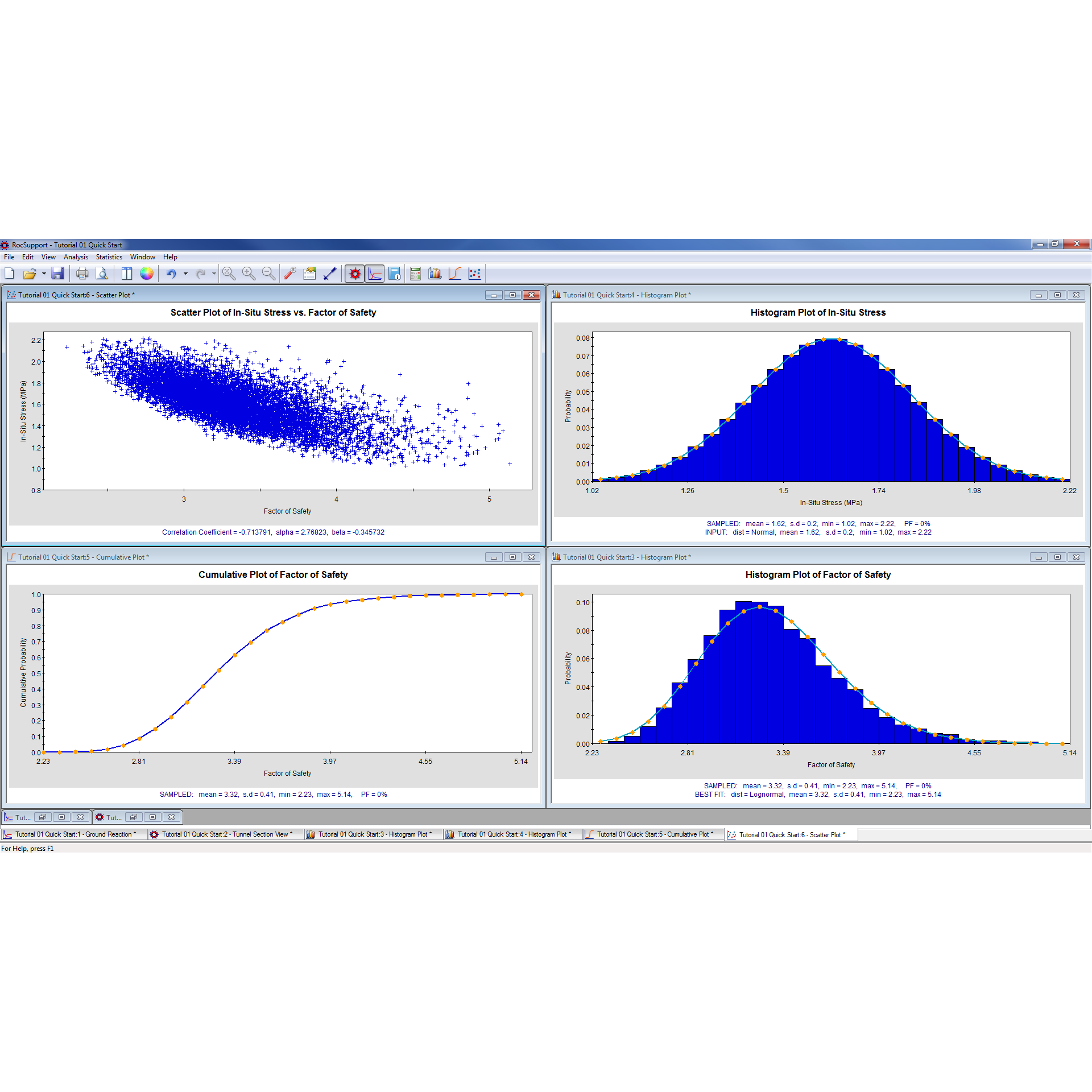 RocSupport Figure 2: Results from probabilistic analysis in RocSupport.