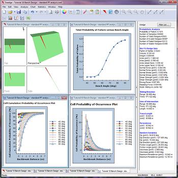 SWedge Figure 3: Probabilistic bench design analysis.