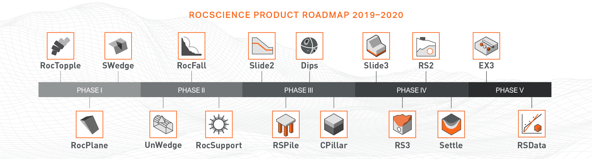 Rocnews Fall 2019 Product Roadmap B V02